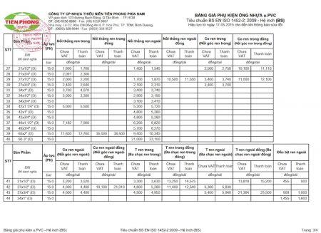 Bảo báo giá Ống nhựa Tiền Phong uPVC và các phụ kiện