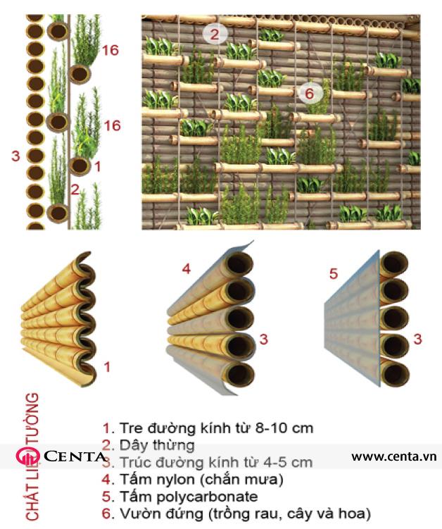 14.-Nha-tre-doat-giai-quoc-te      www.centa.vn