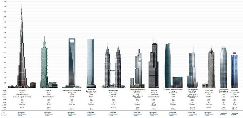 burj-khalifa-world s-tallest-building8