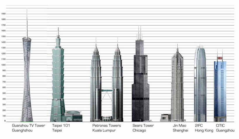 Thap-canton-tower _www.centa.vn