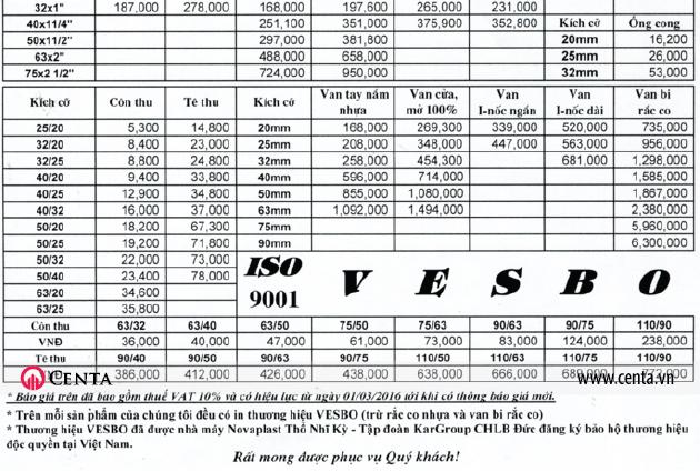 Báo giá ống PPR verbo năm 2020