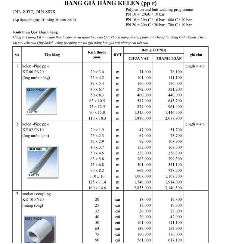 Bảng báo giá ống Kelen