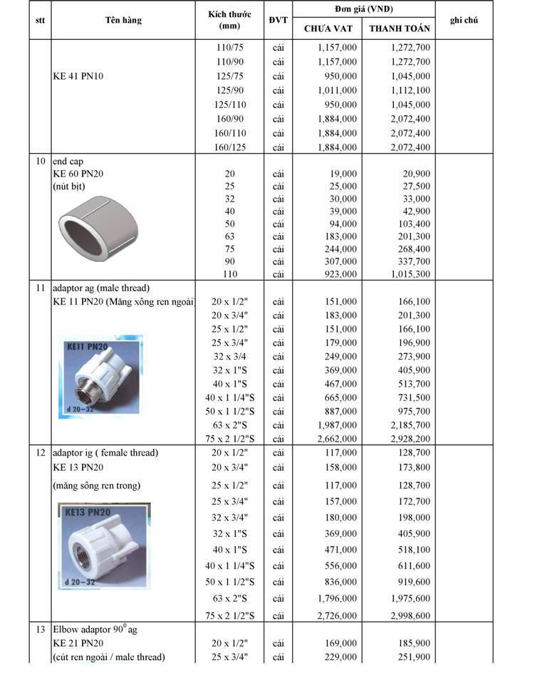 Báo giá ống ppr kelen cung cấp vật tư đường ống nước cấp